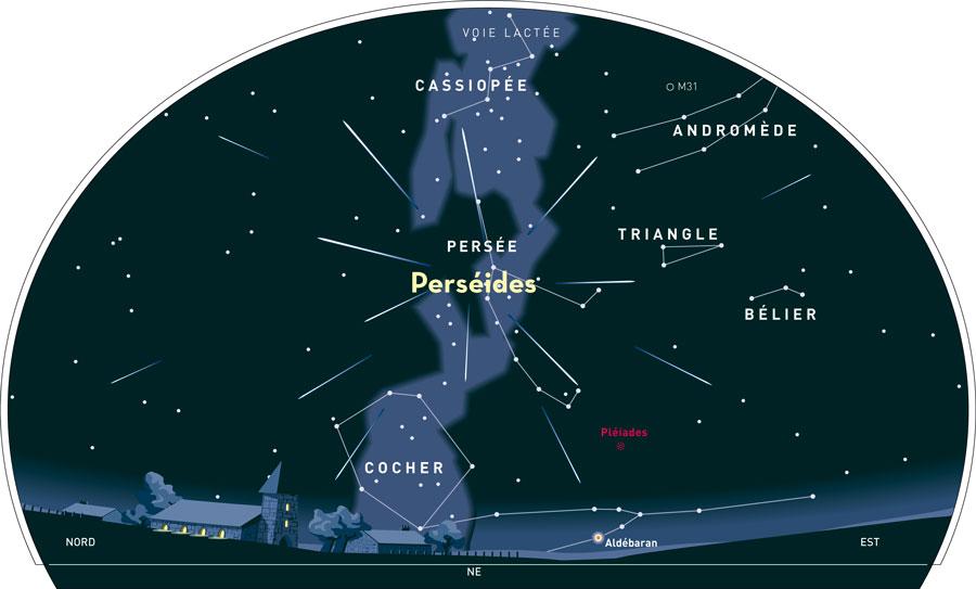 Ce Week End Et Lundi Observez Les Perséides Ciel Espace